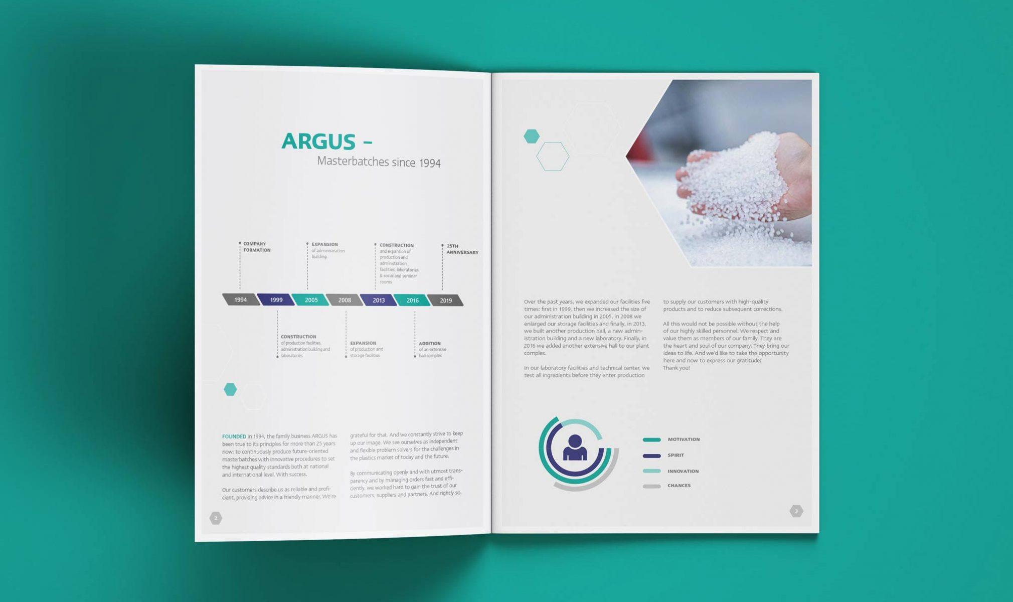 Entwicklung eines Layouts gemäß des Corporate Designs